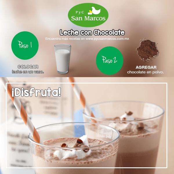 recetas leche con chocolate